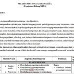 Silabus Kurikulum KTSP dan K13 Kimia Kelas XII Semester 1 dan 2