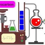 Laporan Praktikum Senyawa – Senyawa Hidrokarbon