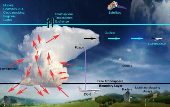 Download Ebook Kimia Atmosfer