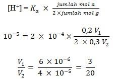 Kimia Kelas 11 no 40