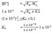Kimia kelas 11 no 13