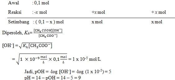 Kimia no 44